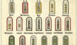 Heer ranks
